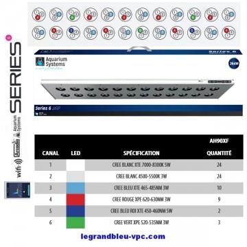 Rampe Led SERIES 6-90 E.D Aquarium Systems 264 watts